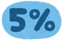 株式の譲渡所得の計算上、概算取得費(5%)の適用での誤りやすい事例(更正の請求)