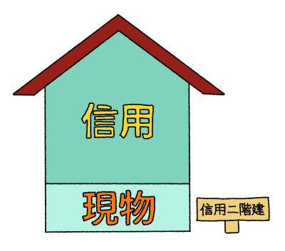 個人の信用取引(差金決済、現物決済)に関する所得税の取り扱い