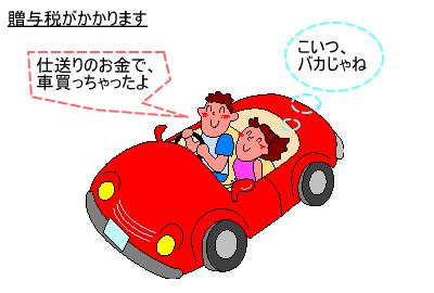 仕送りで車を買う