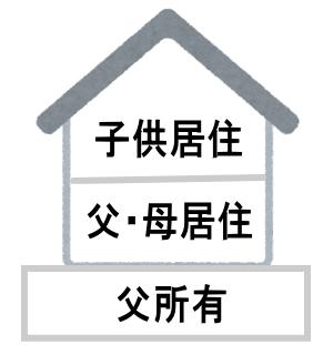二世帯住宅(建物)が区分登記されていない